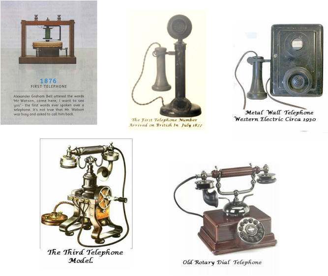 the invention and evolution of the telephone throughout history Students will learn how the telephone evolved throughout  the early invention of the telephone and our  to the invention of the telephone_1.